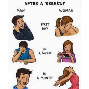 Unterschied Männer und Frauen bei Liebeskummer